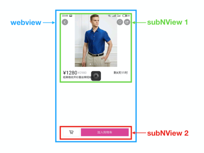 subNView_guide_1.png